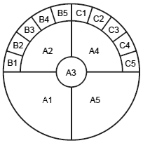 HPD-15-pads